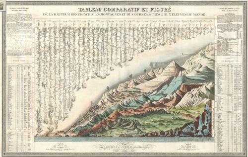 Comparatif, 1836.png
