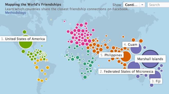 World's Friendships on Facebook