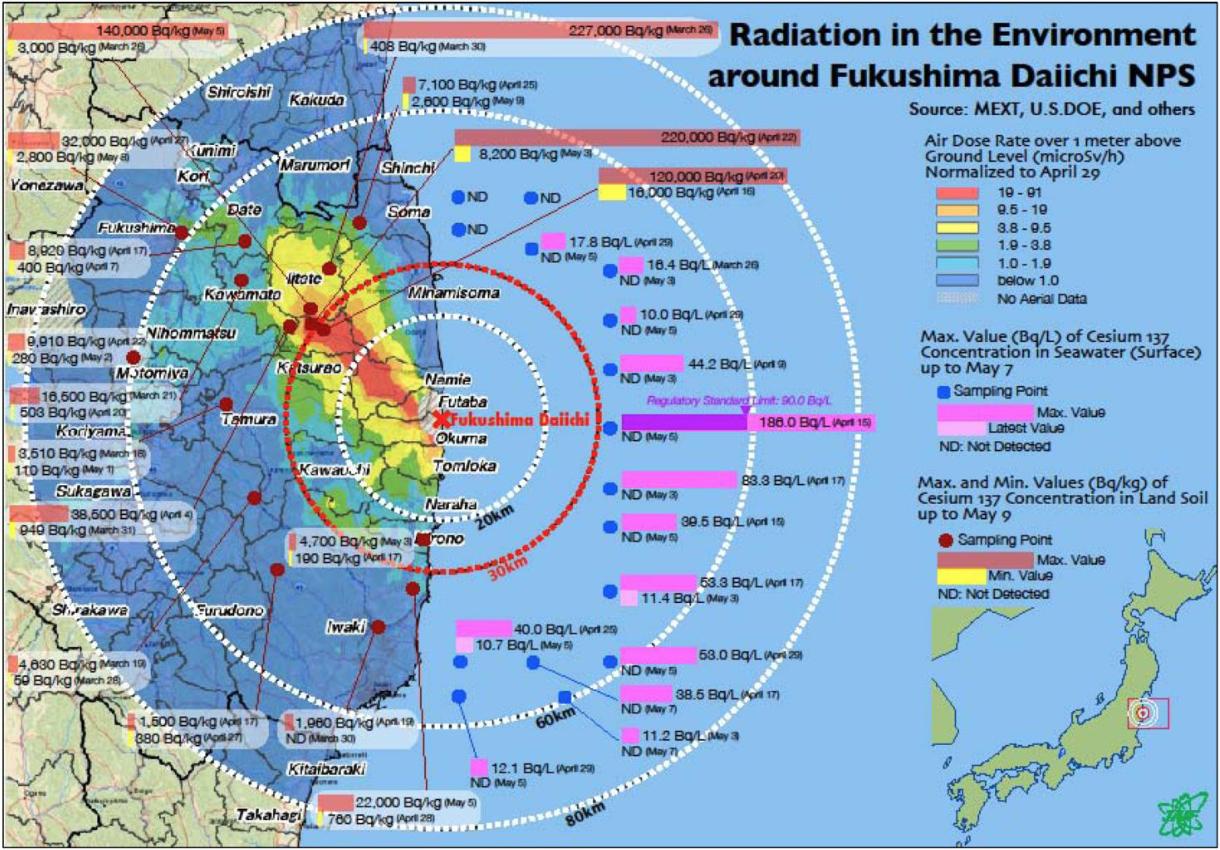 Air Dose rate Fukushima Daiichi.png