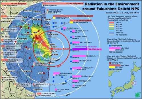 Fukushima | Musings on Maps
