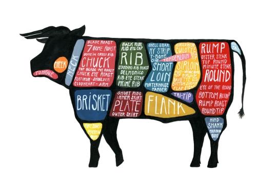'Butcher's Map', Daniel Brownstein's 'Musings on Maps' Blog