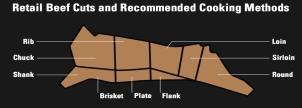 Butcher's map via Daniel Brownstein's Musings on Maps Blog