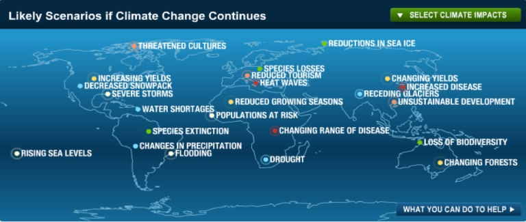 Scenarios of Global Warming