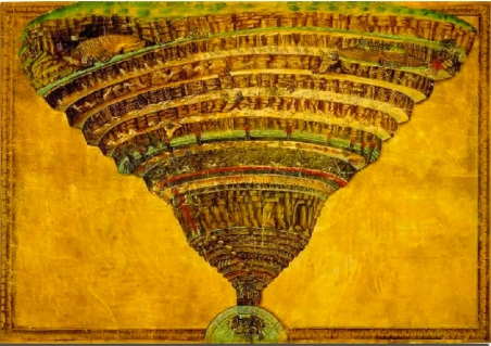Botticelli's Ms Map of Dante's Hell