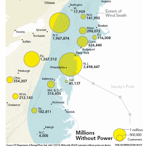 infographic on power outages from Sandy