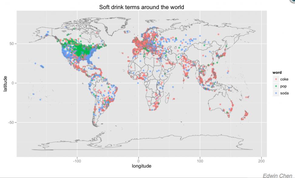 Coke in the World