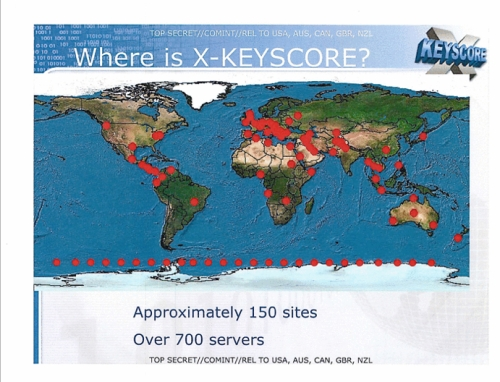 Where is X-Score?   2008