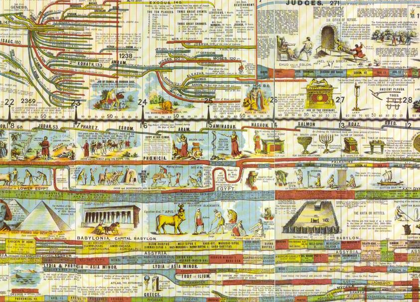 Hull's Wall Chart