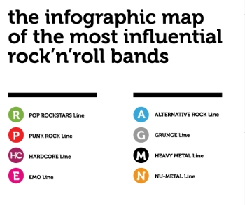 infographic-influential bands