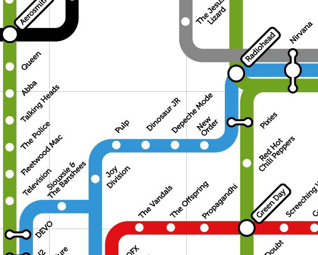 Intersections on Antoniazzi's TubeLines