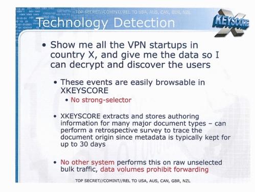 Keyscore X-  Startups in Country X
