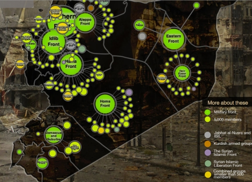 Mapping Interactive Map of Syrian Opposition