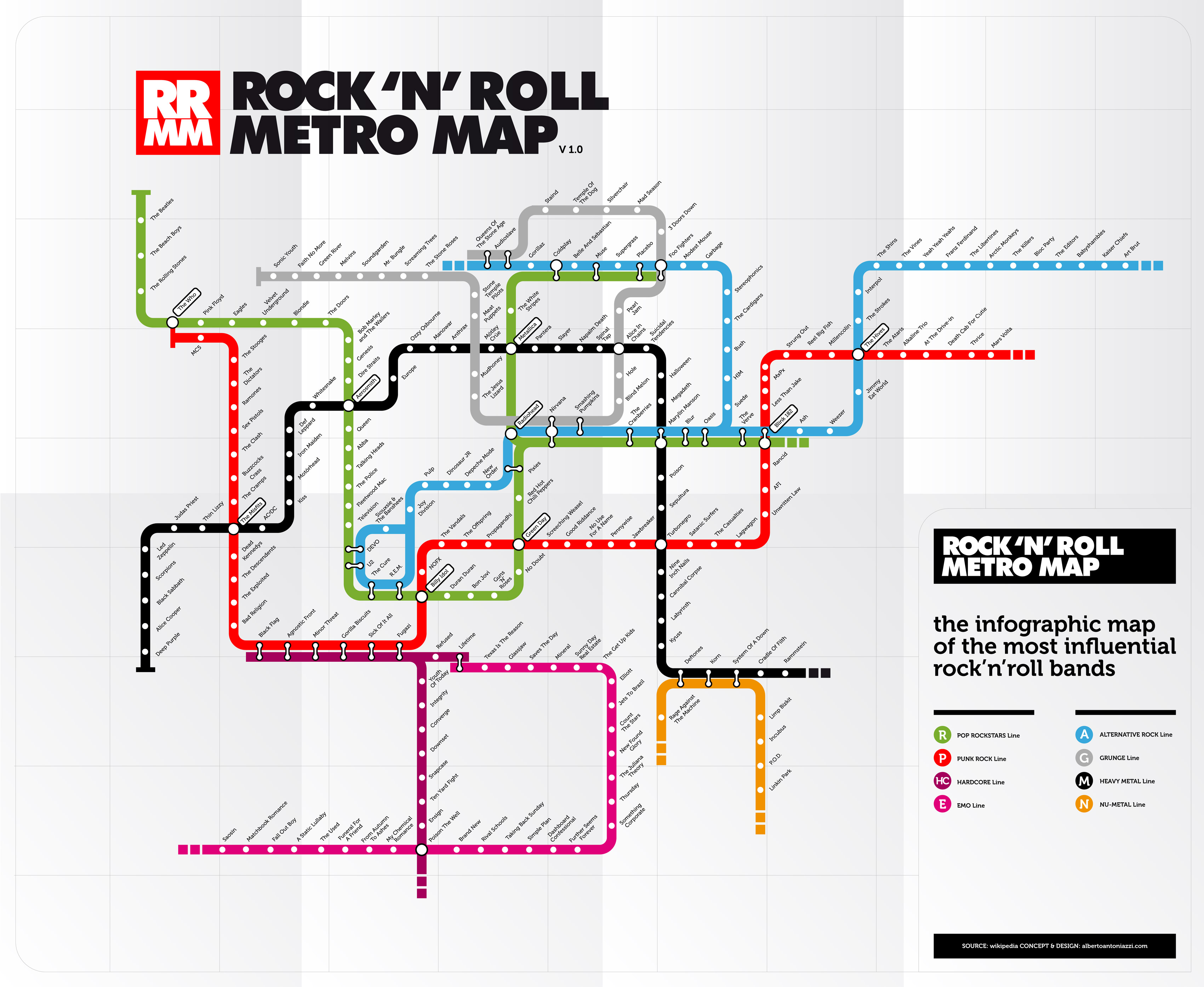 Custom Subway Map Creator.Attempts To Map Music Musings On Maps