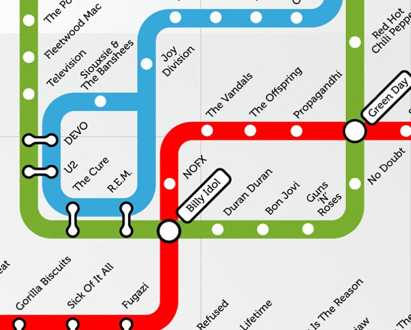rock-subway-map
