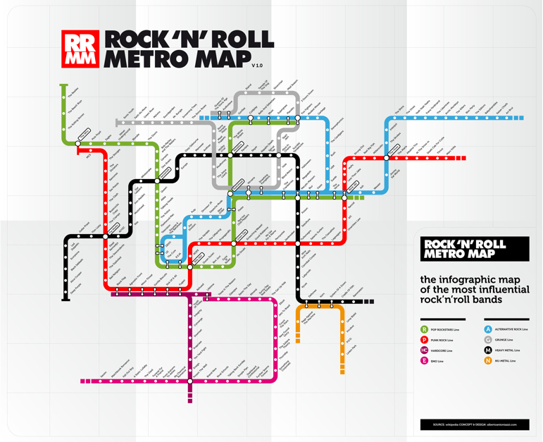 Rock'n'Roll Metro Map Big