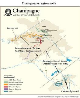 Champagne soils