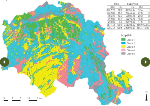 terroir classification- 5 subcategories
