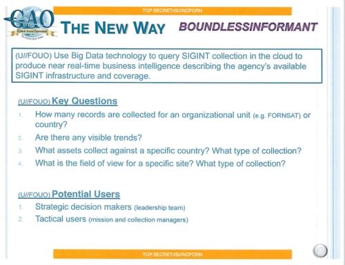 Boundless Informant PPT slide 3