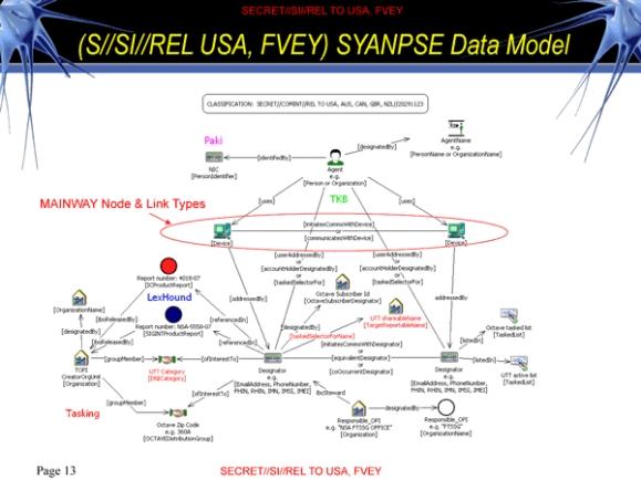 presentation-slide nsa