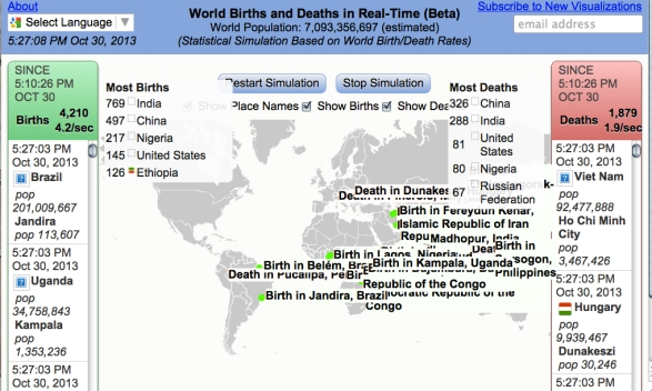 Visualizing Birth and Death world Wide at 5-27 Oct 30 2013
