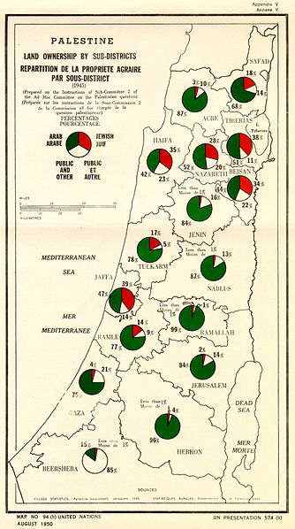 334px-Palestine_Land_ownership_by_sub-district_(1945)