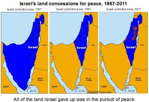 israeli-land-concessions