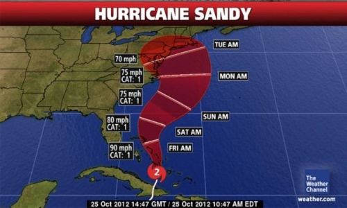 Tracing Sandy--Time Map