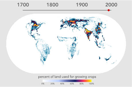 Agriculture-landuse-2000