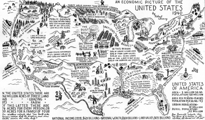 An Economic Picture of the US 1940