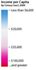 Donut Distribution Income Scale