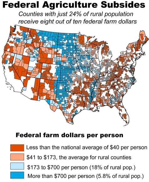 Federal Agriculture Subsidies