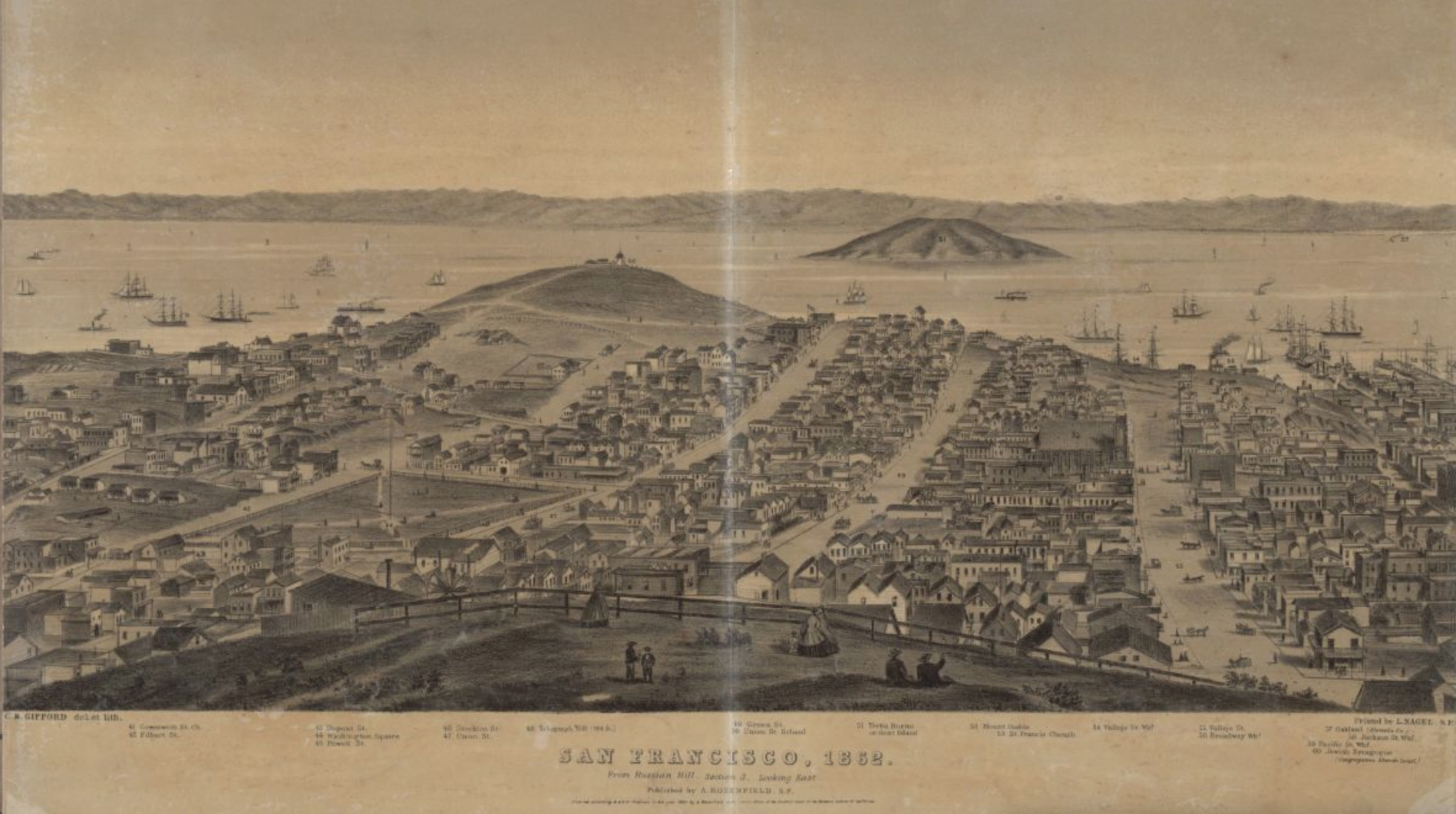 San Francisco 1862