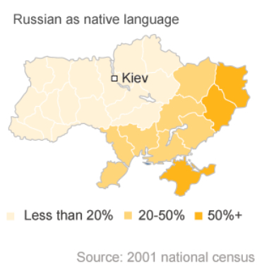 Russian as Native Language