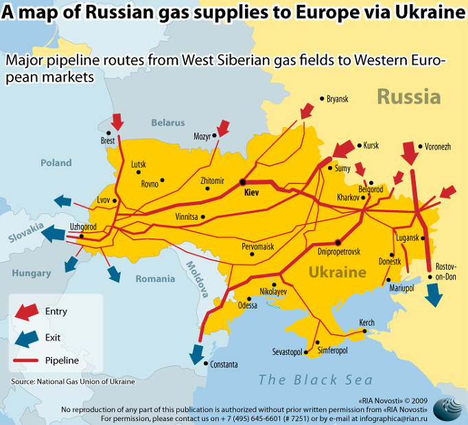 Ukraine gas pipes