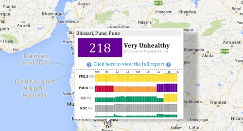 Pune--Very Unhealthy!