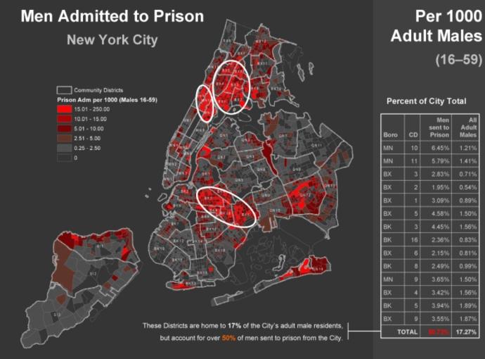 17% --> 50% male prison population