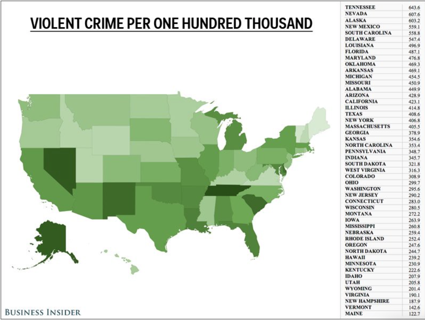 FBI Uniform Crime Report, 2012.png