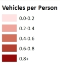 Vehicles:Person