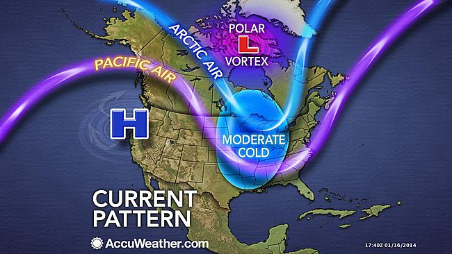 Polar Vortex | Musings on Maps