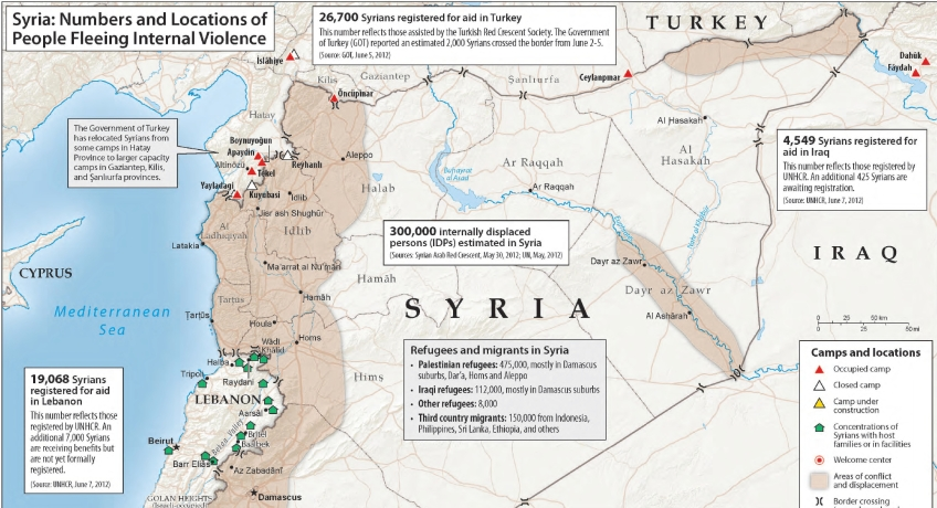 Borders and Refugees-  Syria and Surroundings