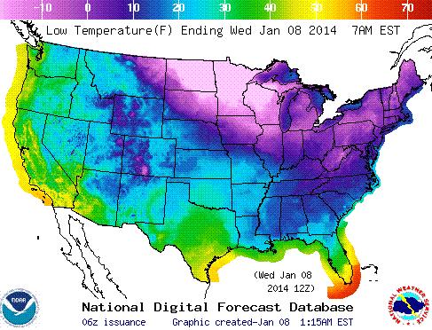 temperature spectrum us vortex