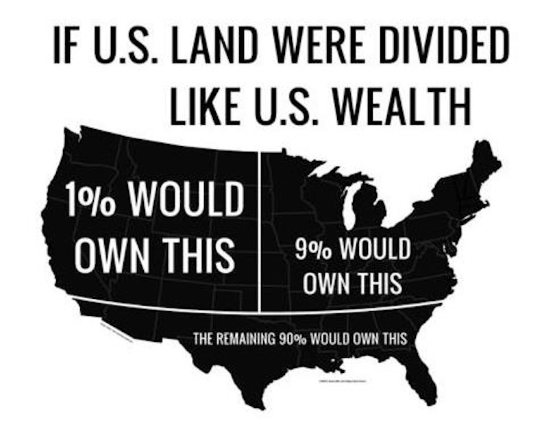 inequality in the united states among