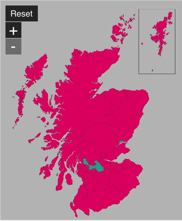 Scots Referencum