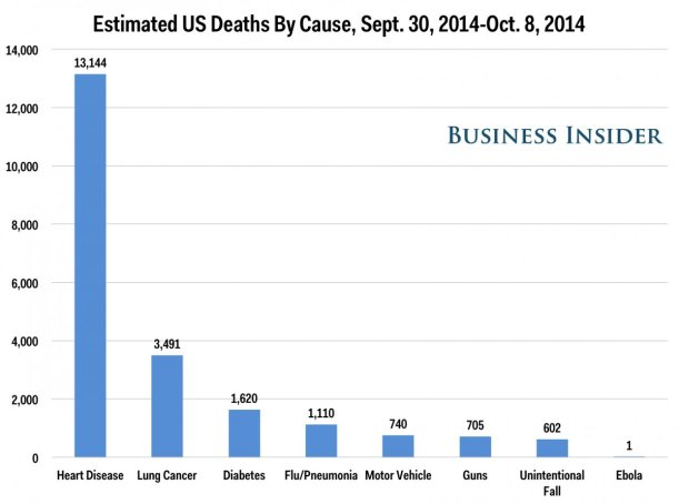 causes-of-death-ebola-labels.png
