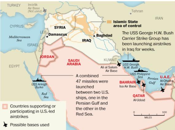 US Allies in the Region