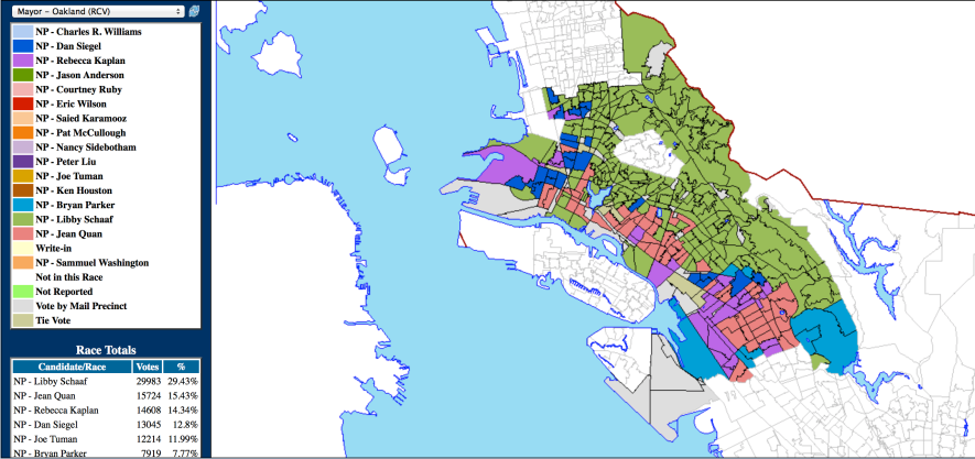 Oakland 2014 mayoral