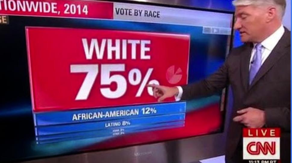 White 75%