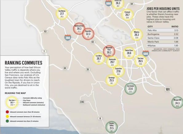 Commutes Ranked in Map