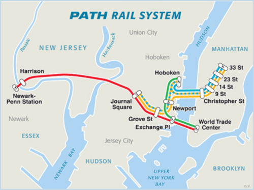 PATH Rail System