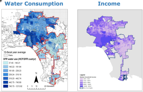 Water:Income LA
